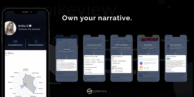 screen caps from spikeview portfolio